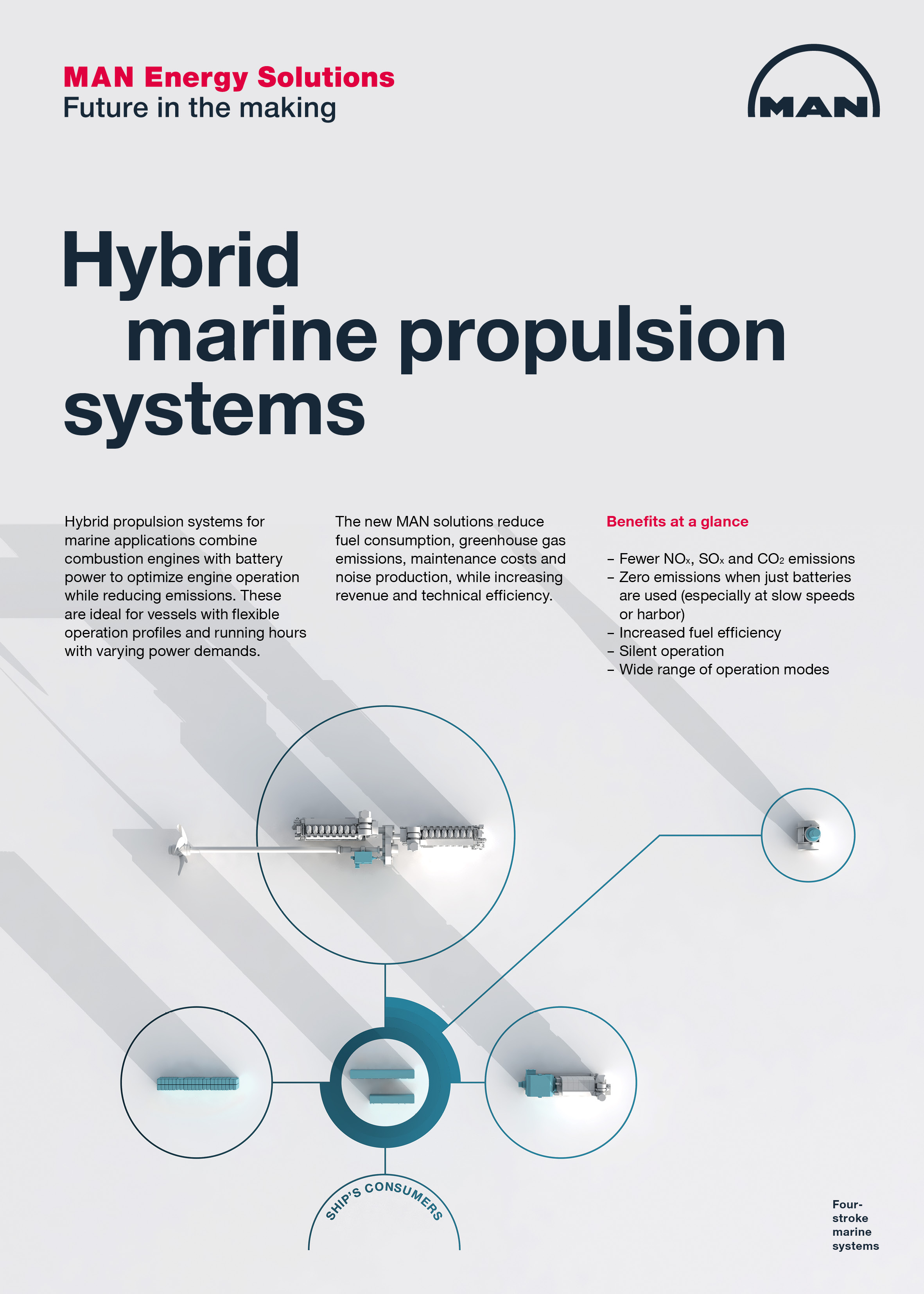 Marine Systems Hybrid Engine Diagram Power Of A Train Cover Man Propulsion